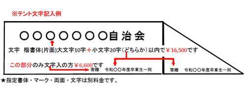 片屋根テント文字入れ方法説明